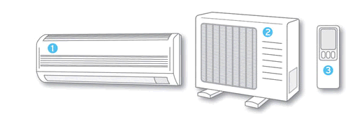 Able Heating & Cooling LLC fifth image