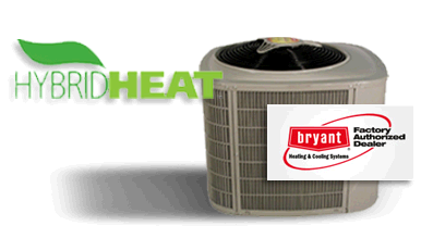 Overlake Heating & Air Conditioning third image