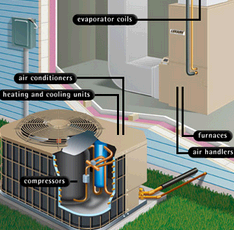 Edens Heating & Cooling first image