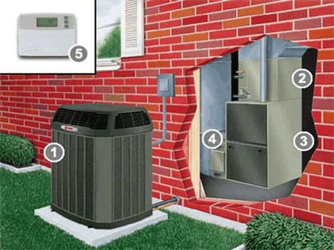 Go Green Heating & Air Conditioning third image