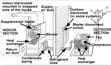 Keeven Heating and Cooling second image