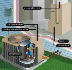 HVAC Solutions Ltd.  fourth image