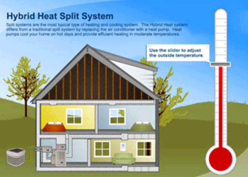 Phelps Heating and Cooling Inc first image